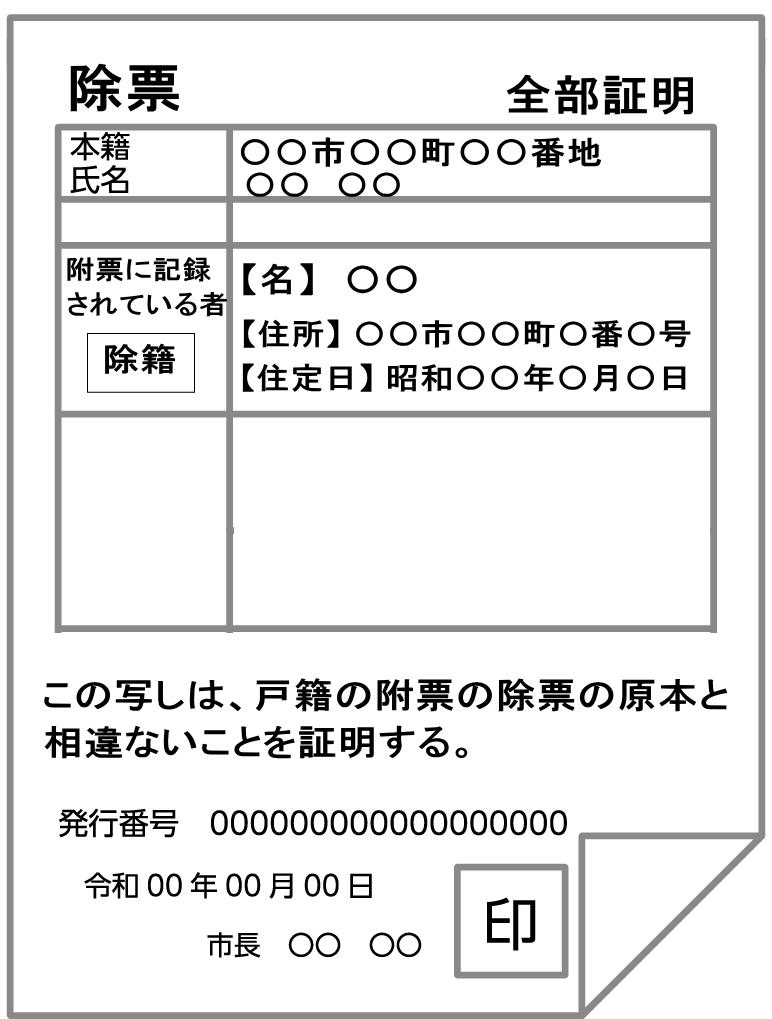 被相続人の戸籍の附票の例