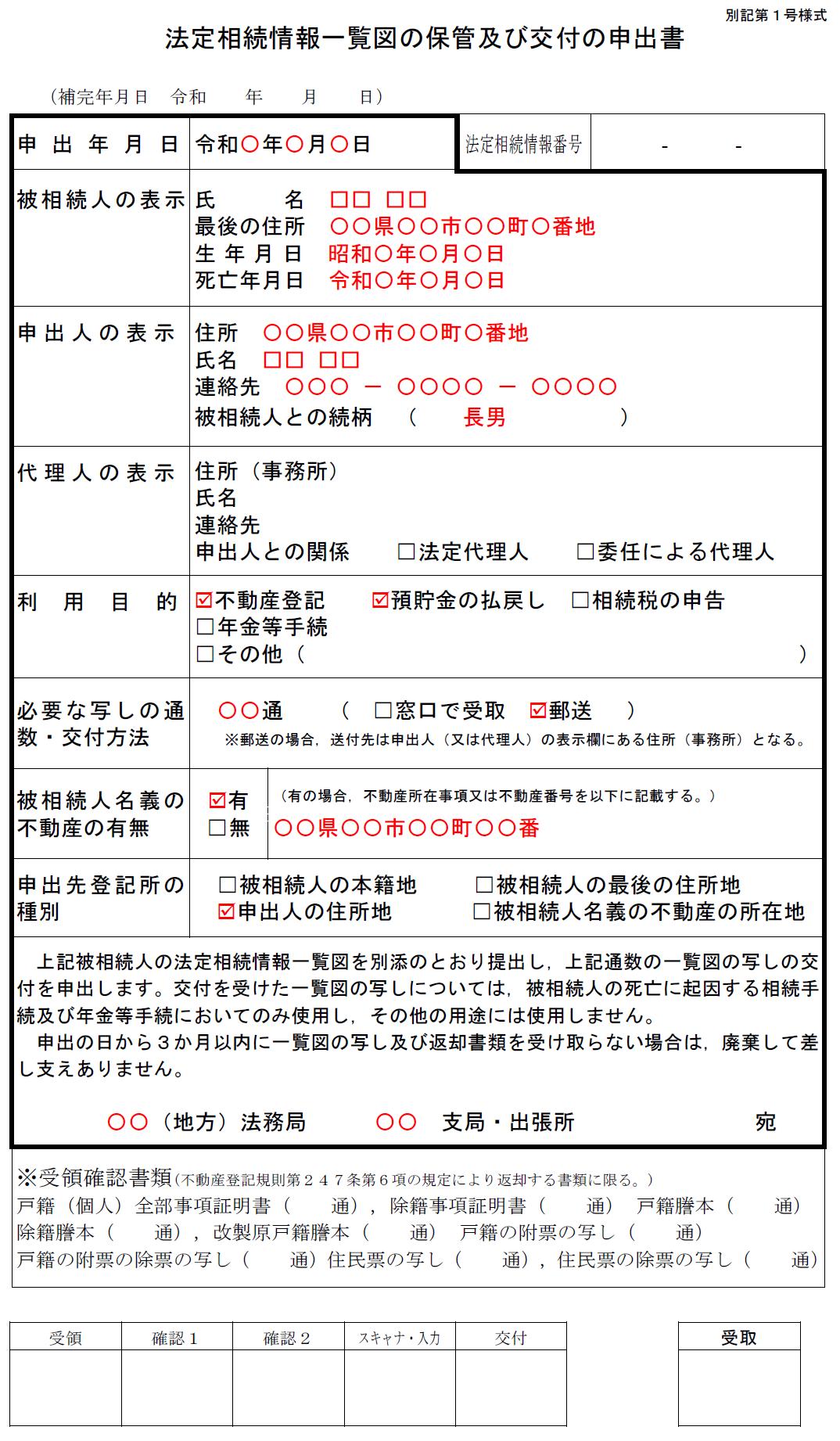 申出人が手続きを行う場合の申出書の記載例