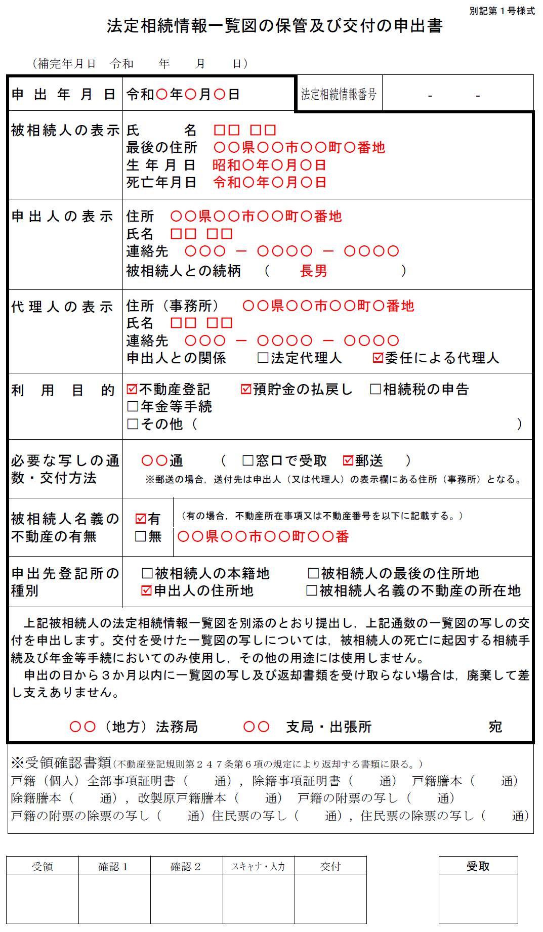 代理人が手続きを行う場合の申出書の記載例