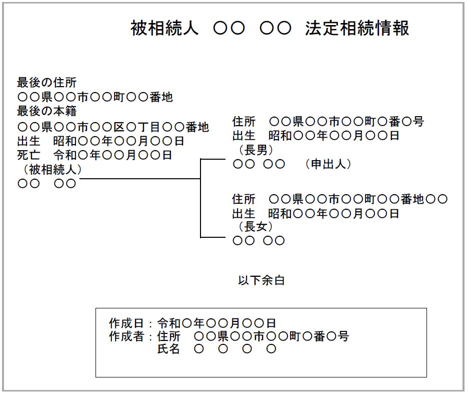法定相続人が子供2人のみの法定相続情報一覧図の見本