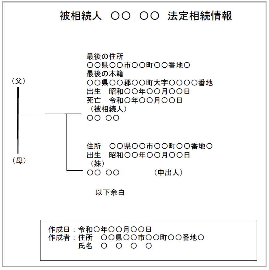 被相続人の兄弟姉妹が法定相続人の場合の法定相続情報一覧図の見本