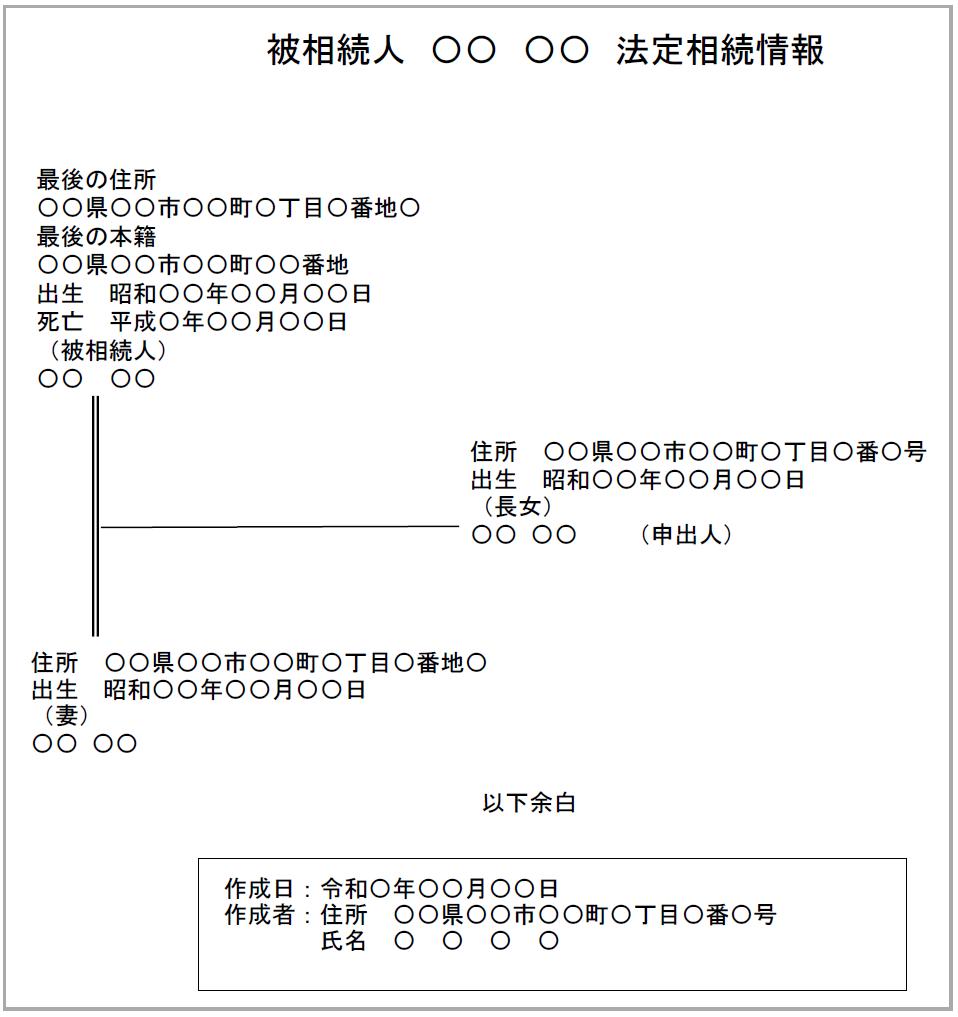 法定相続人が配偶者と子供1人の法定相続情報一覧図の見本