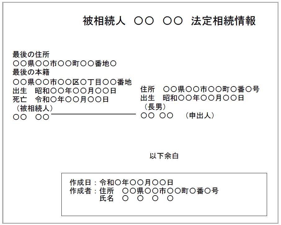 法定相続人が子供1人のみの法定相続情報一覧図の見本