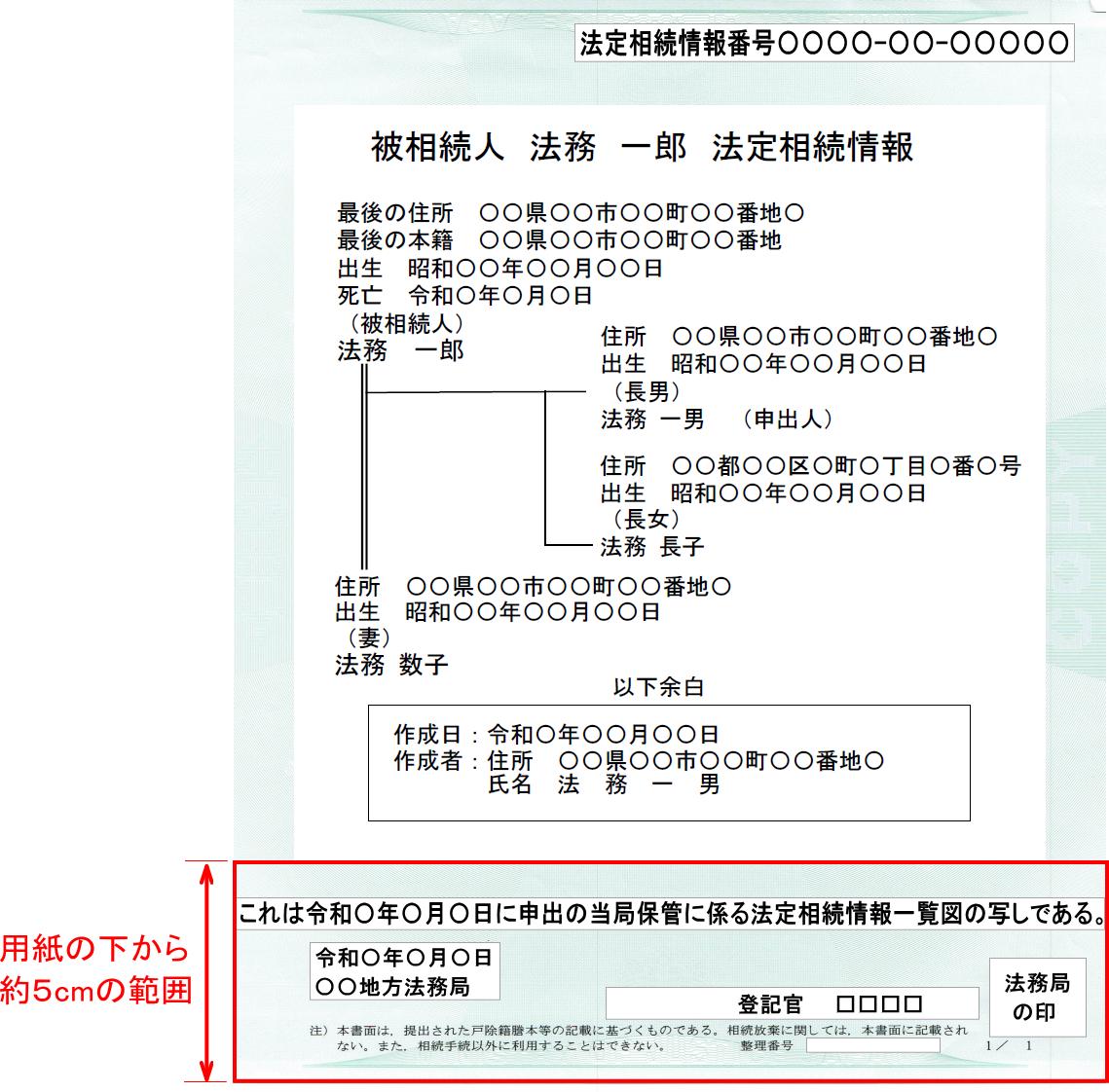 法定相続情報一覧図の写しの例