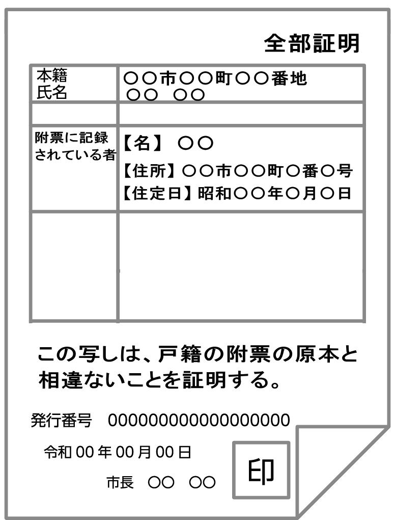 申出人の戸籍の附票の見本