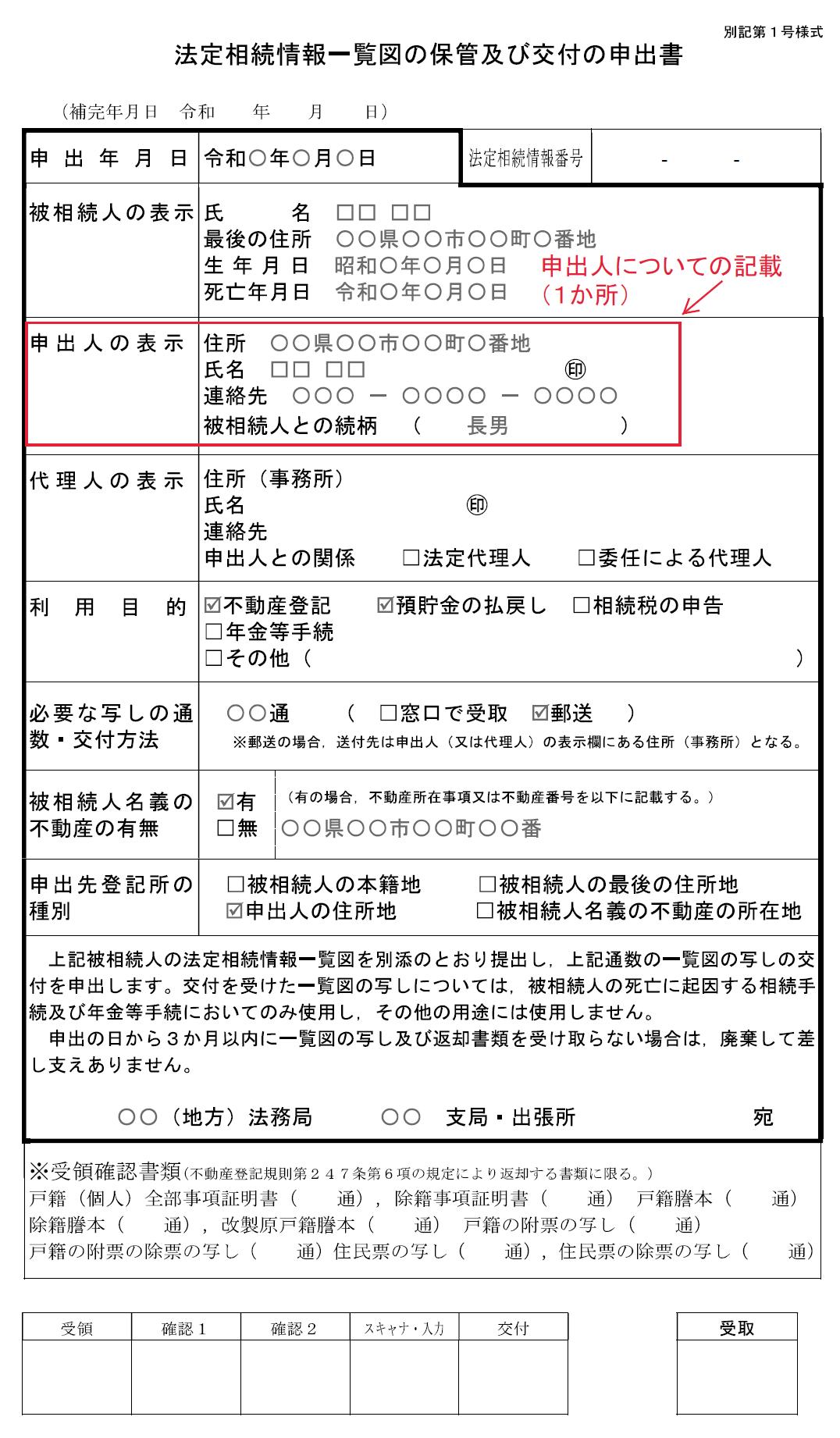 申出書で申出人の記載箇所と記載方法