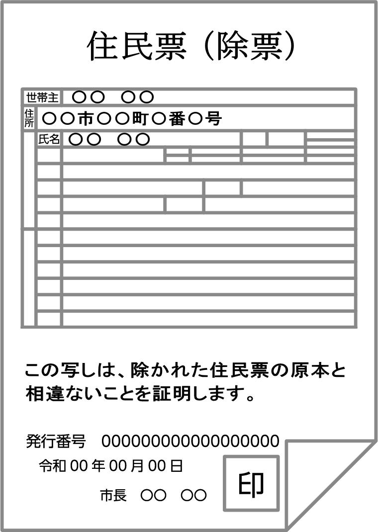 被相続人の住民票の除票の例