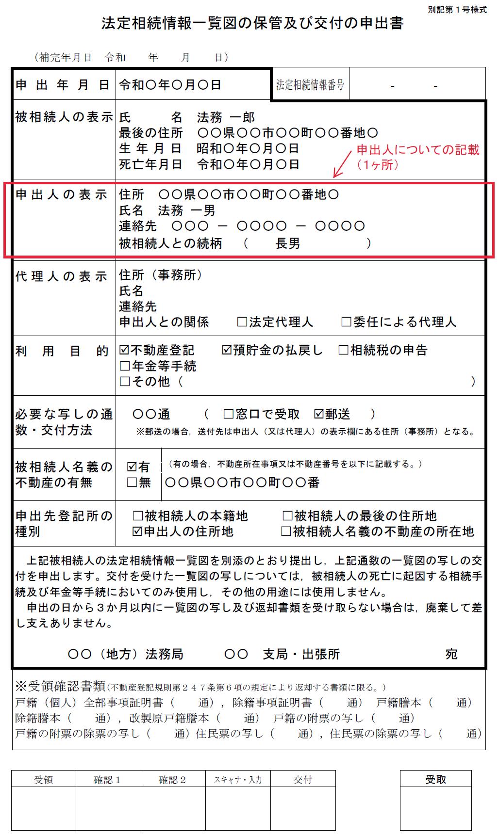 申出書の申出人の記載箇所と記載方法