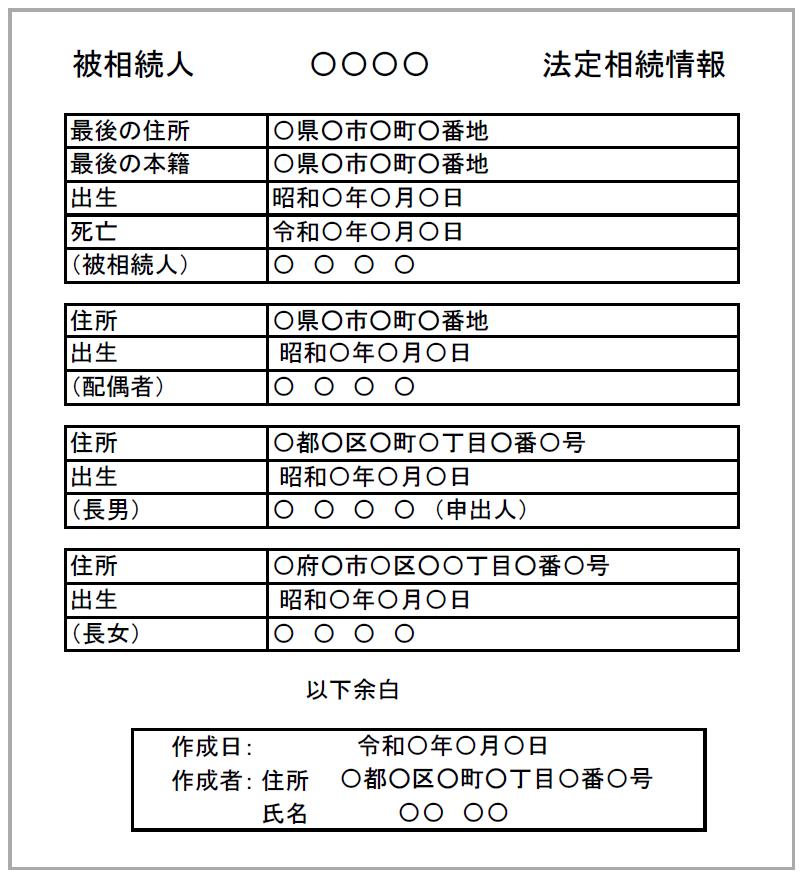 列挙形式の法定相続情報一覧図の例